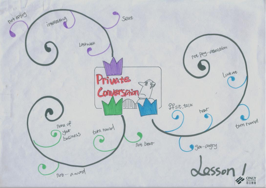 儿童画目录设计