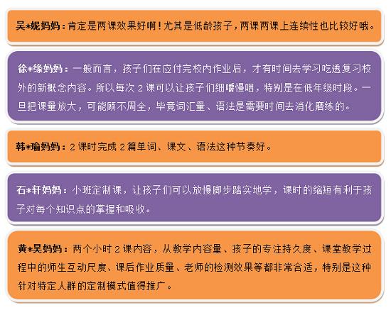 上海新概念词汇